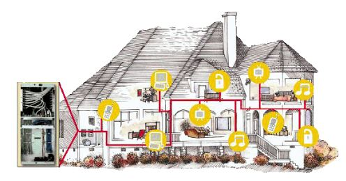 Our Home Wiring Guidelines Integrated Tech Solutions
